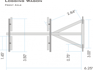 logging-wagon-plan