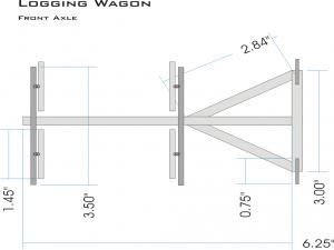 logging-wagon-plan